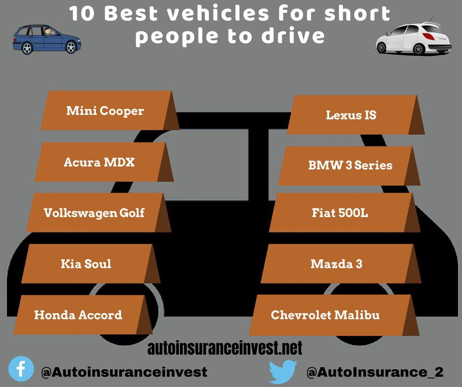 10 Best Cars For Short Drivers To Ride Bestcars Shortdriverscars