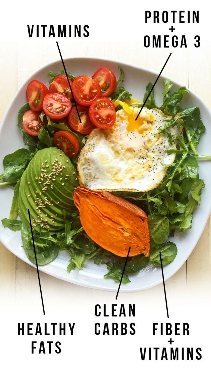 10 Recettes Ultra Faciles Et Saines Pour Un Repas Equilibre Repas Equilibre Manger Sainement Recette Manger Sainement