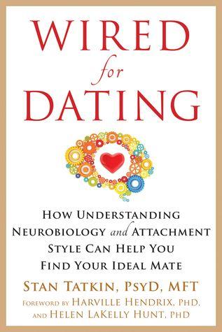 write profile dating site