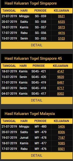 No togel singapore hari ini