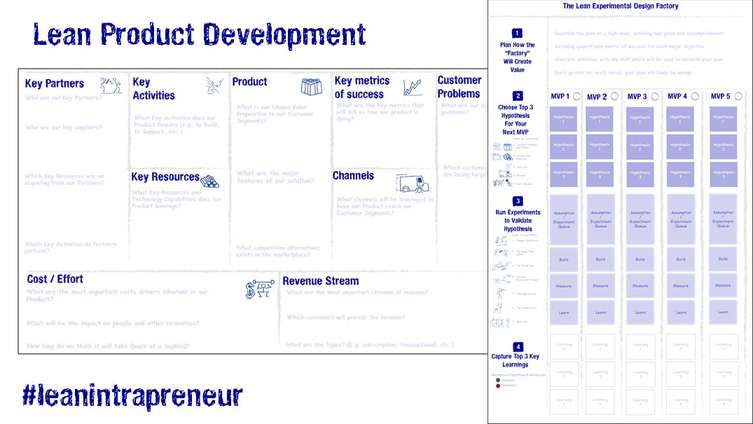 Image From Http 4 Bp Blogspot Com Cufj8912d2c Usy9yiminii Aaaaaaaaixy Qw0b0p5acf0 S1600 Untitled Png Business Model Canvas Development Infographic Marketing