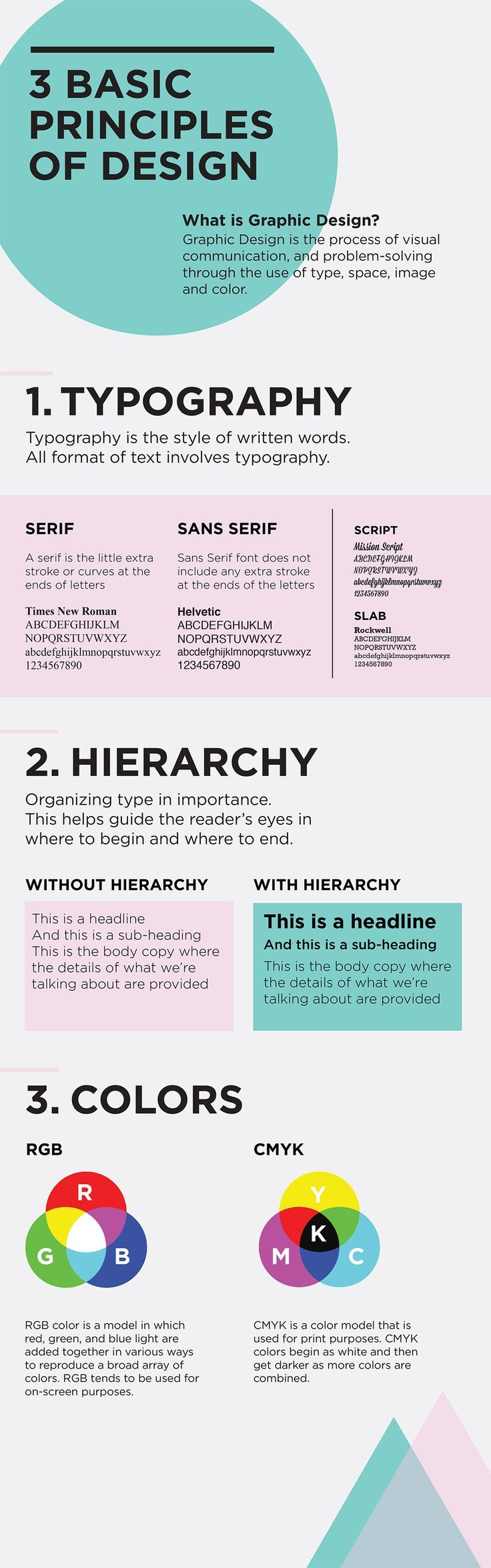3 Basic Principles Of Design You Must Apply To Your Website Infographic What Is Graphic Design Graphic Design Tips Principles Of Design