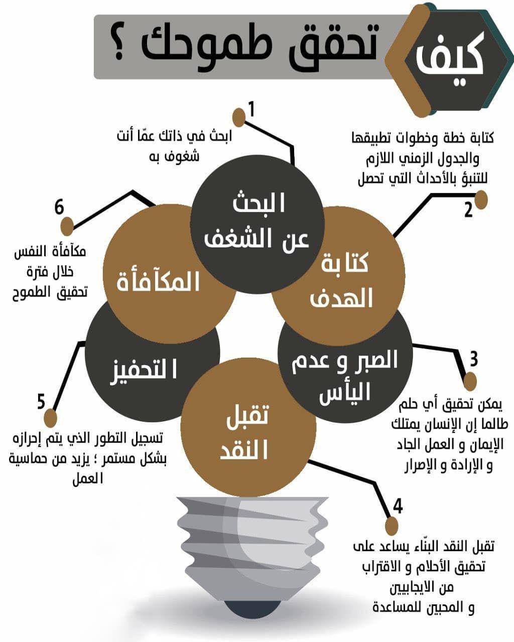 Pin By Hazem Musa On Ad3iya Blog Planner Life Rules English Phrases