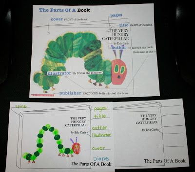 Classroom Freebies: Parts Of A Book Anchor Chart & Activity