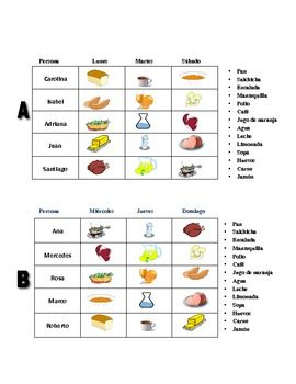 Spanish Food And Drink Interactive Crossword Puzzle Speaking Activity Learn French Fast Speaking Activities Learn French