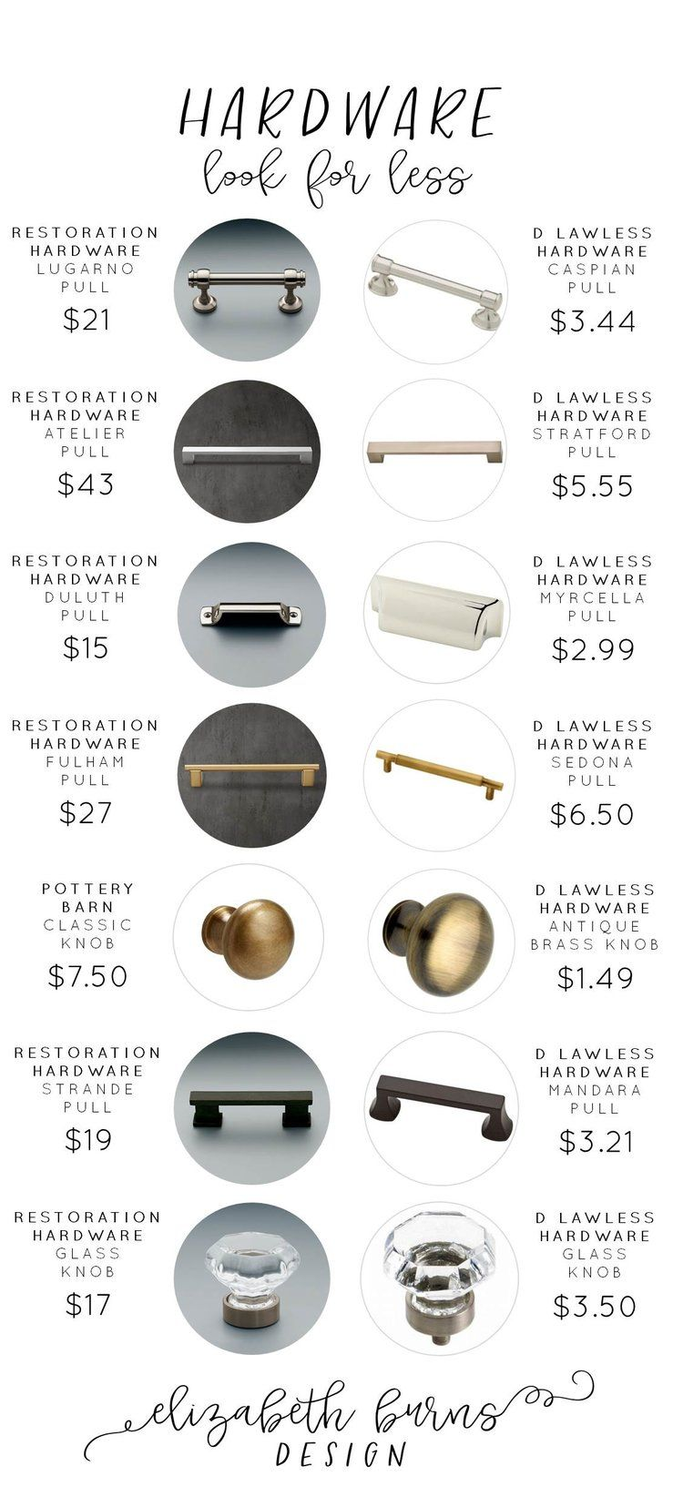 Hardware to go with Brass Hinges & Other Affordable Options