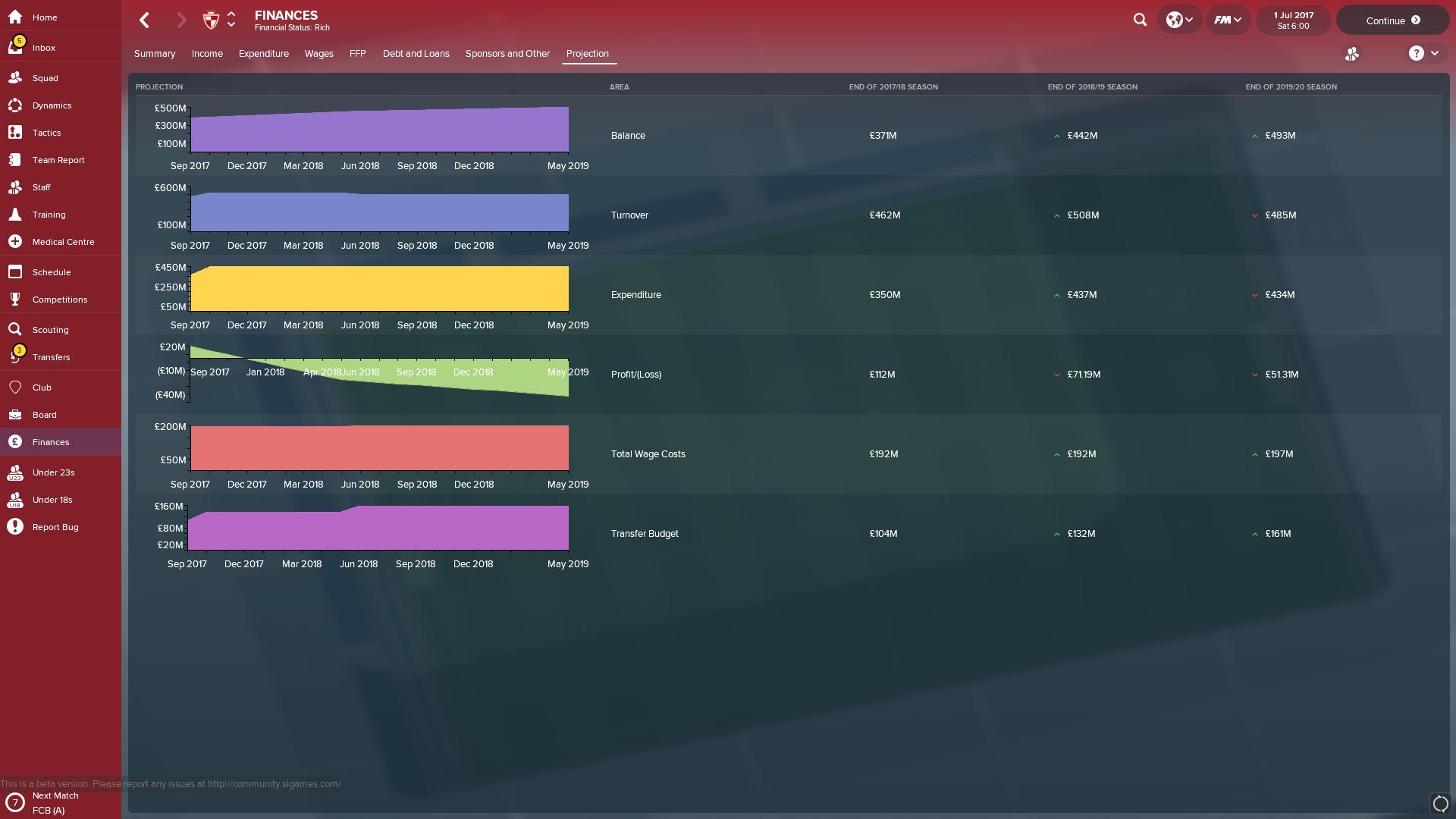 Football Manager 2018 Arsenal Team Guide Spielerbewertungen Und