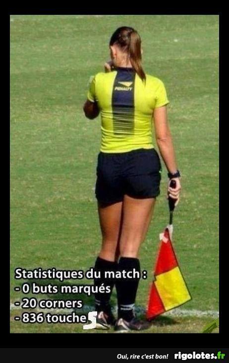 RIGOLOTES.fr - Les meilleures images et blagues du net! (avec images) | Blague, Blagues football ...