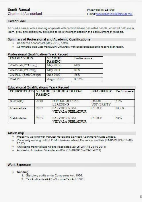 Ca Fresher Resume Template Sample Template Example Of