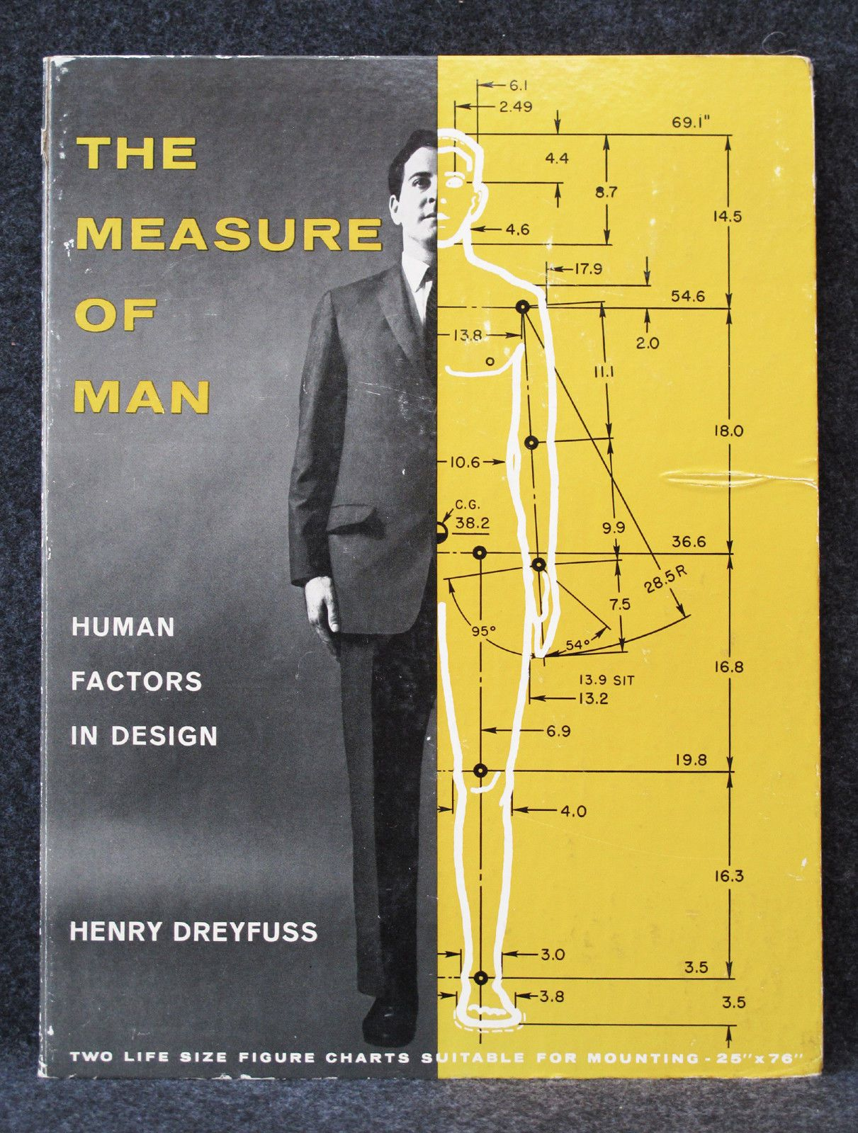 The Measure of Man:  Human Factors in Design by Henry Dreyfuss