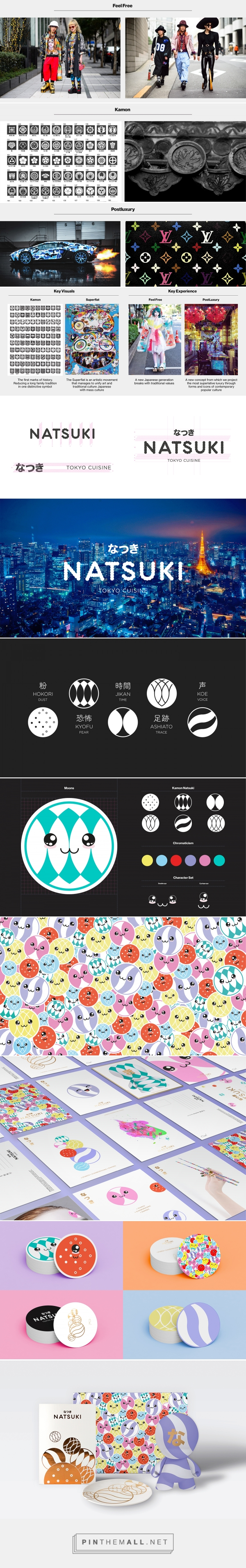 NATSUKI. THE JAPANESE OF THE 21st CENTURY on Behance - created via https://pinthemall.net