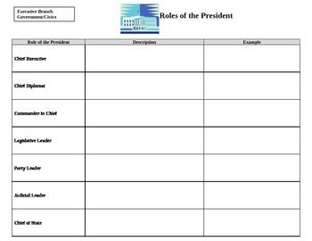 Worksheets Roles Of The President Worksheet collection of roles the president worksheet sharebrowse worksheets for school