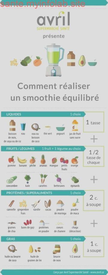 14 graphiques qui vous aideront à manger plus équilibré 14 graphiques qui vous aideront à manger plus équilibré,