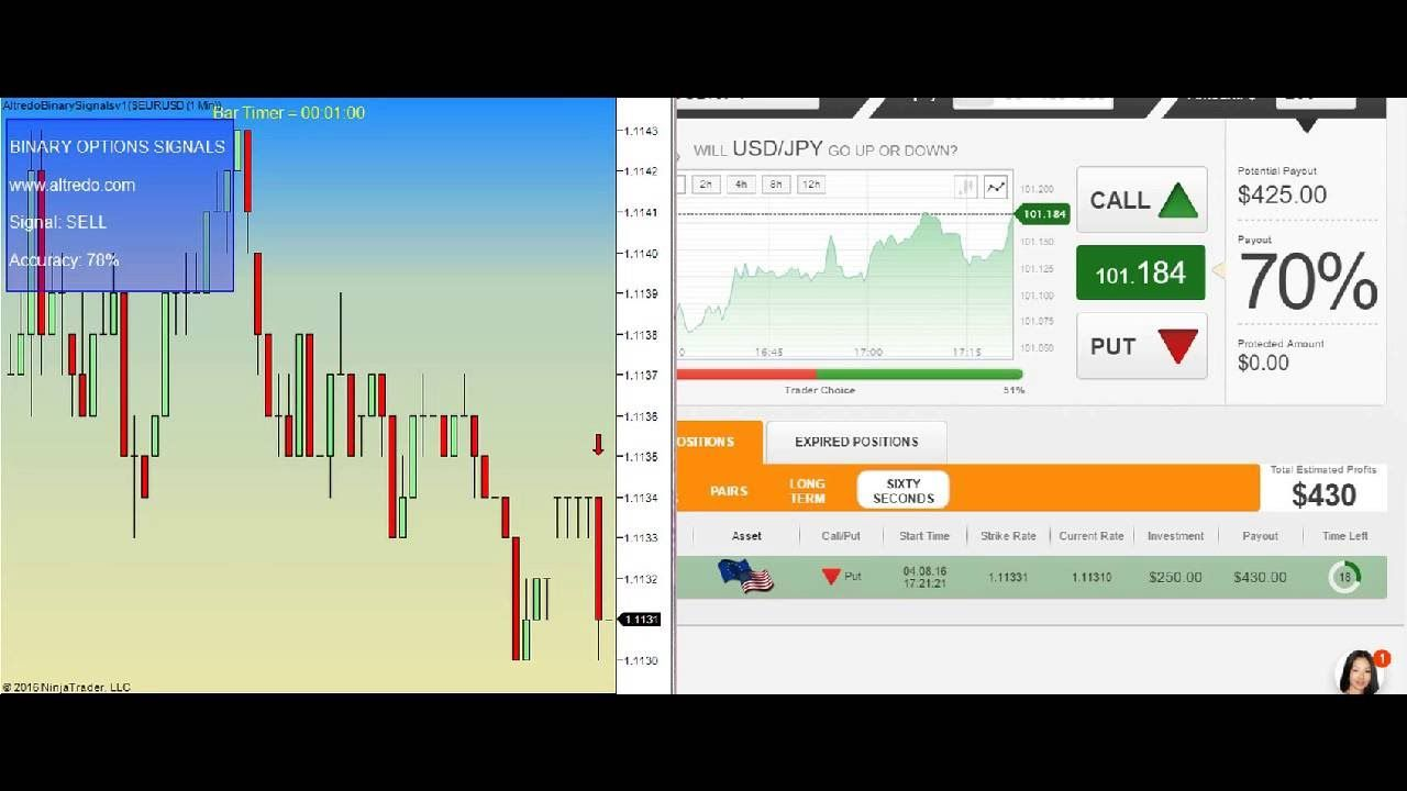 Binary options strategy tester download free