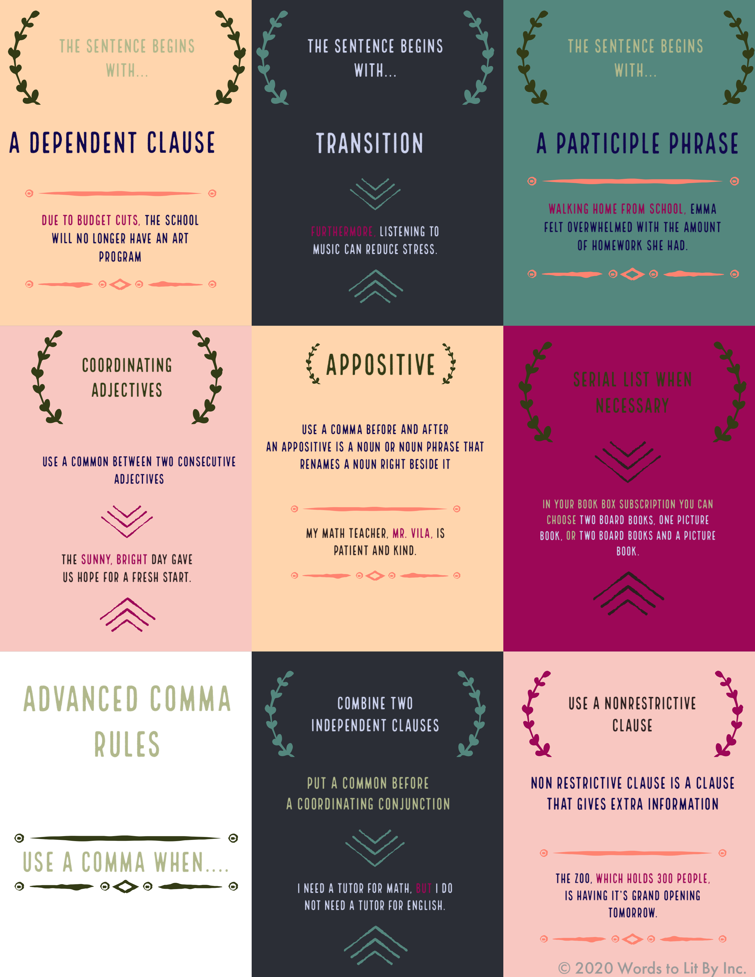 Advanced Comma Rules For Secondary Ela In