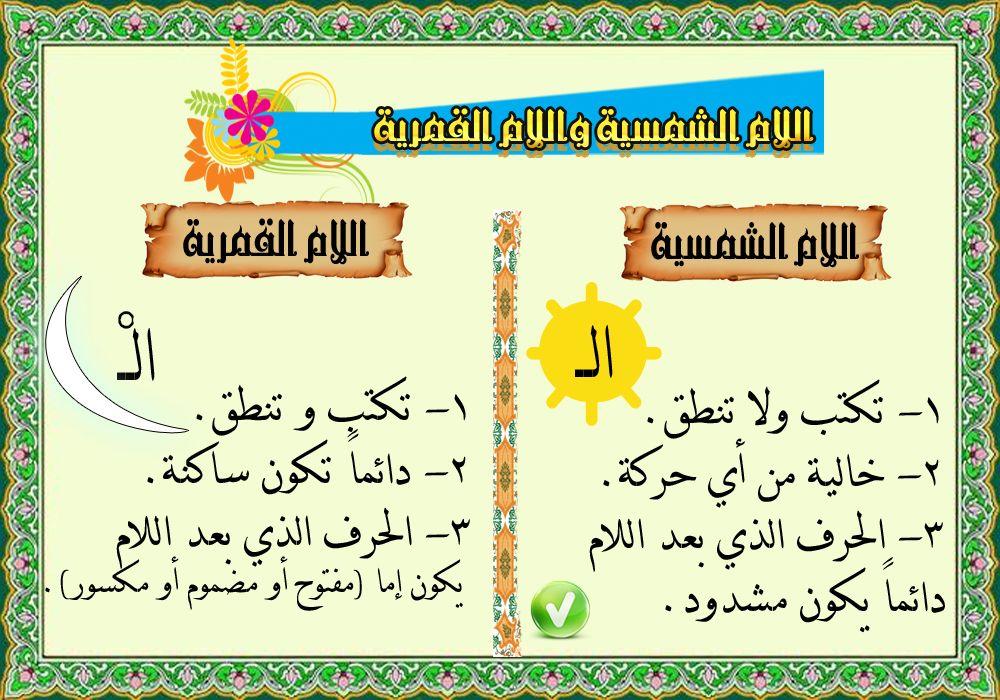 صور الحروف الشمسية والقمرية موقع الصف الاول ب المعلمة امنة عكري Arabic Alphabet For Kids Learning Arabic Learn Arabic Online