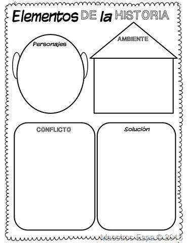 Organizador para escritura persuasiva | escritura creativa ...