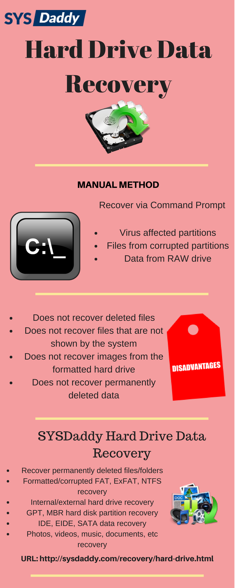 The Hard Drive Recovery Software Can Recover Permanently Deleted