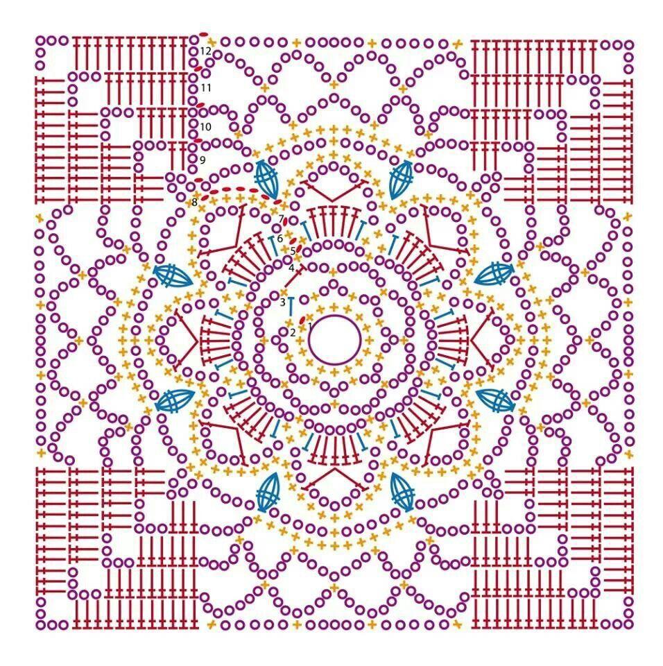 häkeln - crochet -   Baby Stuff and Stitches   Pinterest   Häkeln ...