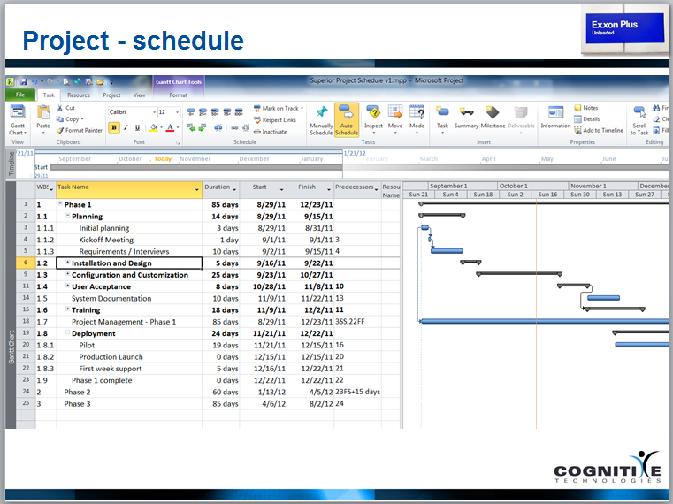 microsoft project schedule png 761 570 ピクセル project management