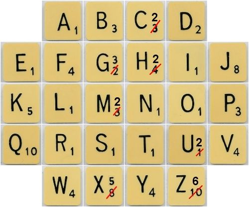 scrabble letter values need to be updated - pros and cons | games