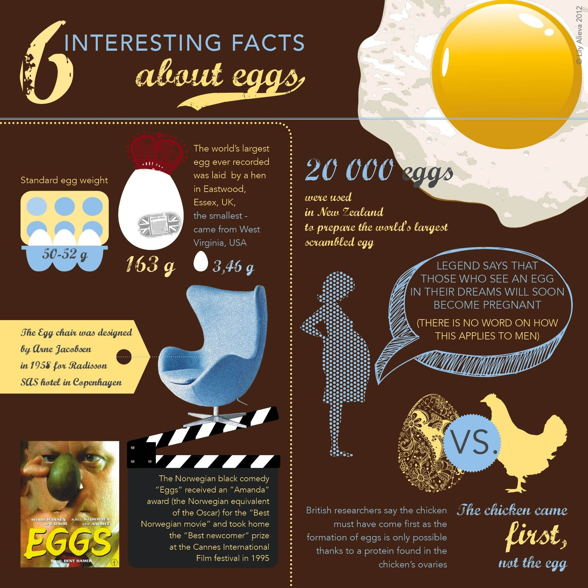 Easter Infographics Egg Facts Fun Facts Facts