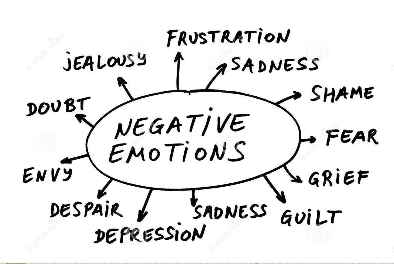 Avoid Negative Emotions