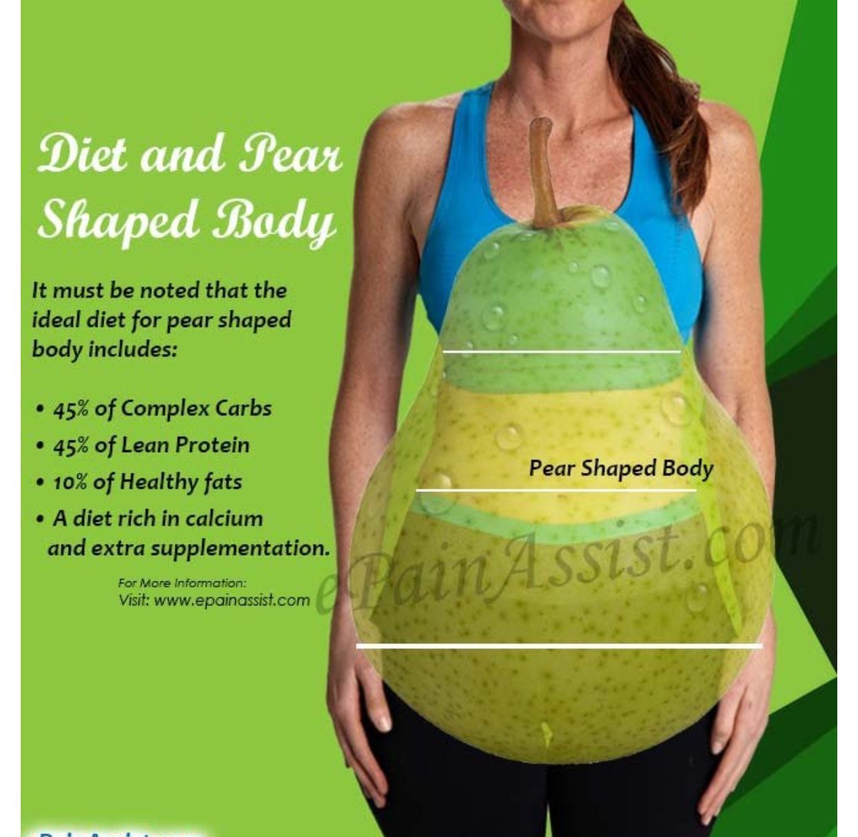 Pin by Jayy on Pear Shaped Body Fitness Pear body shape