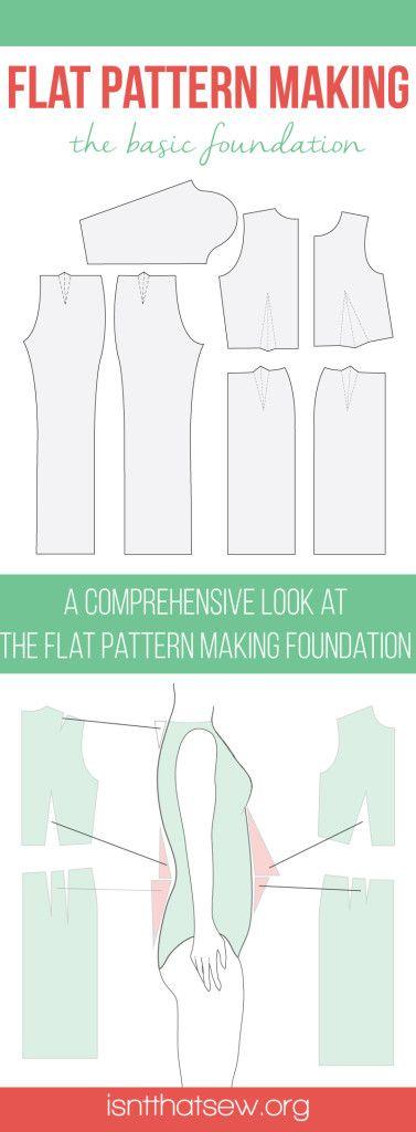 Flat pattern making foundation   Costura, Patrones y Patronaje