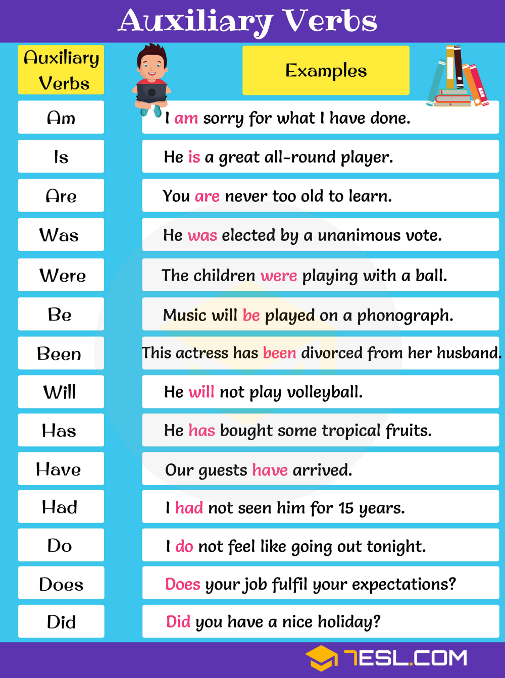 Auxiliary Verb Definition List And Examples Of Auxiliary Verbs 7esl English Verbs Teaching English Grammar Verb Examples [ 1343 x 1000 Pixel ]