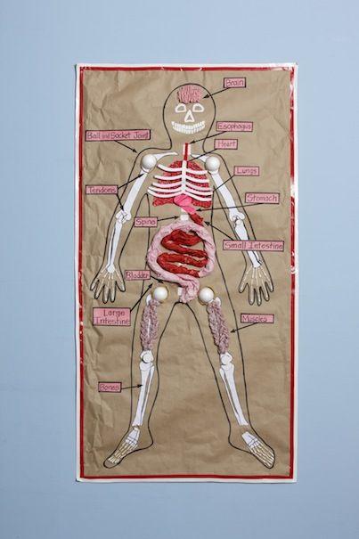 Craft Activity Learning Fun Scholastic Com Human Body Activities Human Body Science Body Preschool