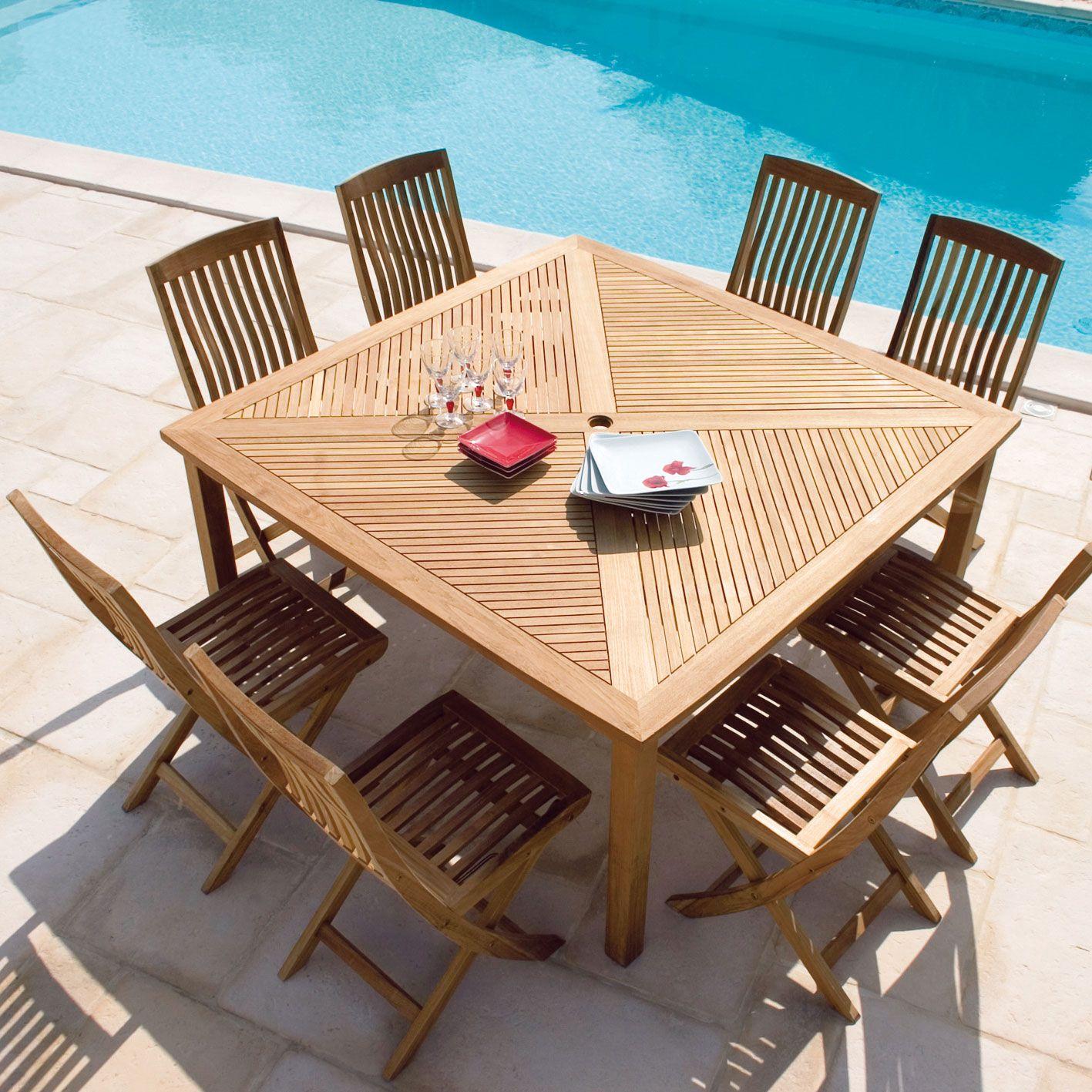 fabriquer une table en bois pour exterieur google search - Jardin En Carre Bois