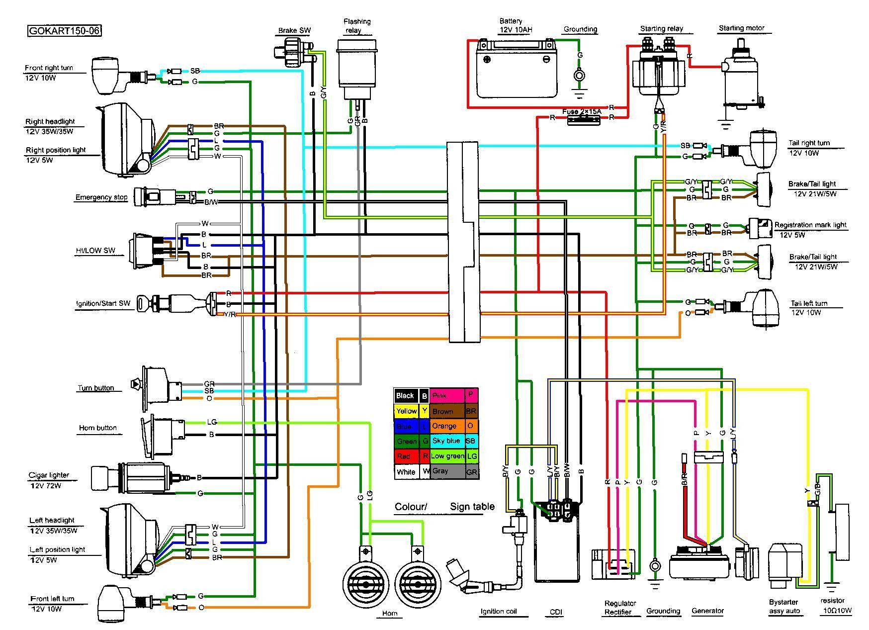 Gy6 150cc Wiring Diagram 1 150cc Go Kart 150cc Scooter Motorcycle Wiring