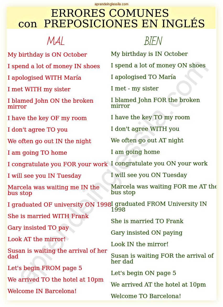 Preposiciones En Inglés Como Aprender Ingles Basico Ingles Pdf Frases Comunes En Ingles