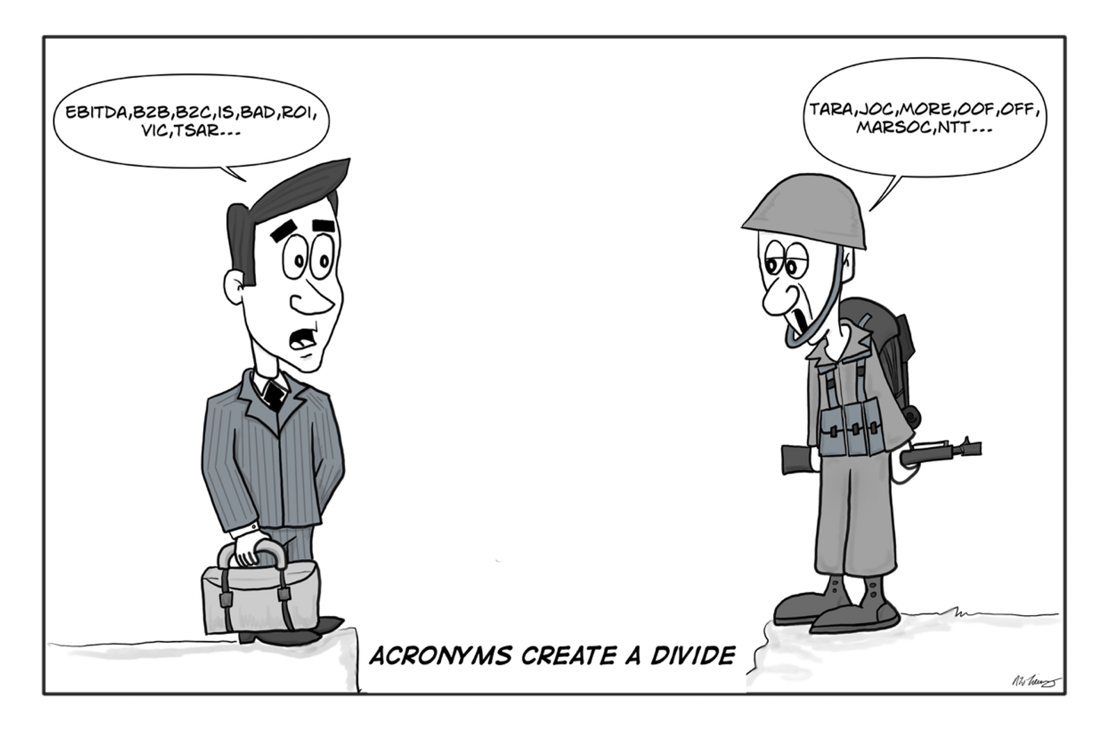 Acronyms Divide The Frontlines On Patreon Army Soldier Military Humor Soldier