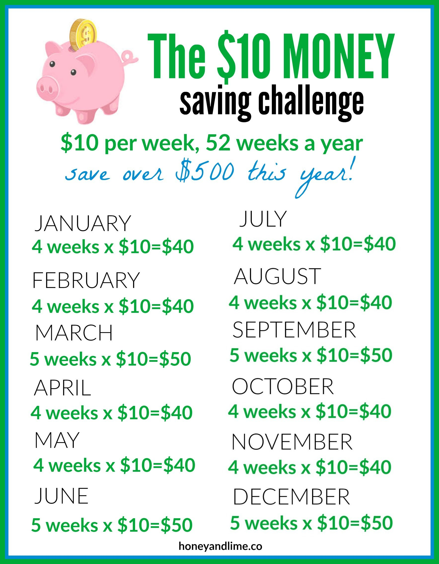 6 Monthly Money Saving Challenges To Try To Start Off The New Year