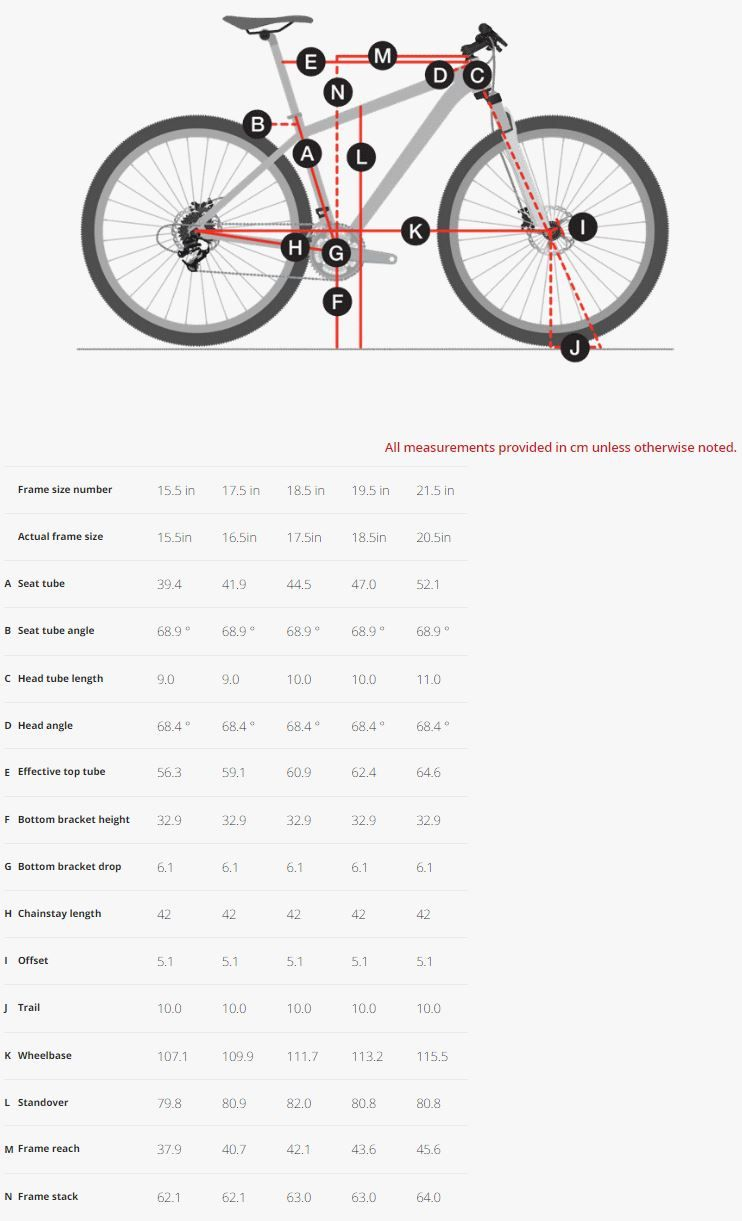 Trek Stache geometry chart | New Bicycle | Pinterest | Bicycling