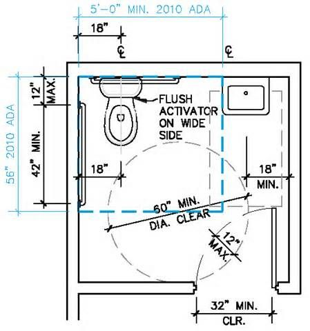 Ada Compliance Bathroom 2015 Dimensions Bing Images