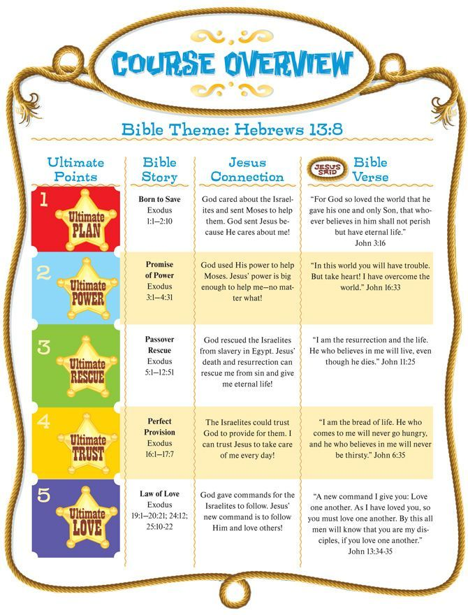 Pin by Lisa Gelhausen on bible lessons Pinterest Western theme - best of cph barnyard roundup