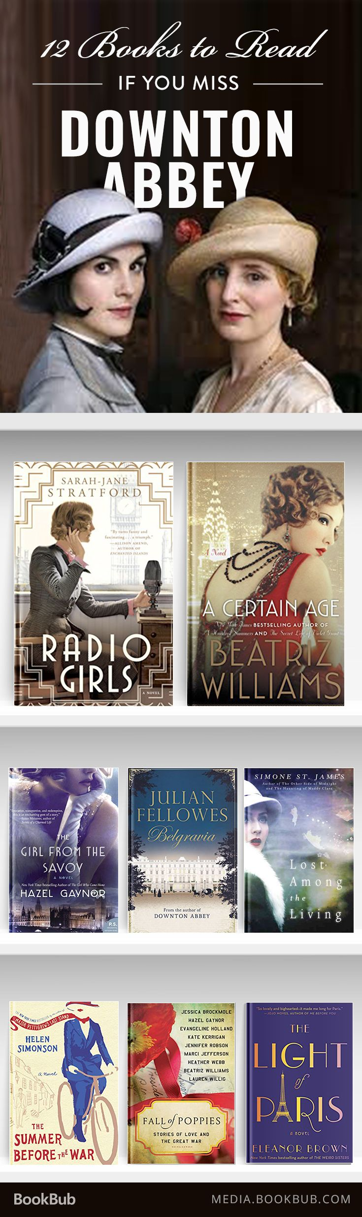 12 books to read if you love Downton Abbey!