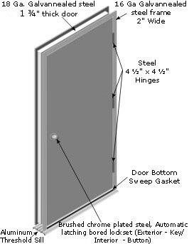 Door Diagram It S In The Details Hollow Metal Doors
