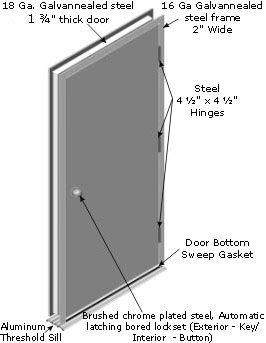 Door Diagram It S In The Details Pinterest Steel