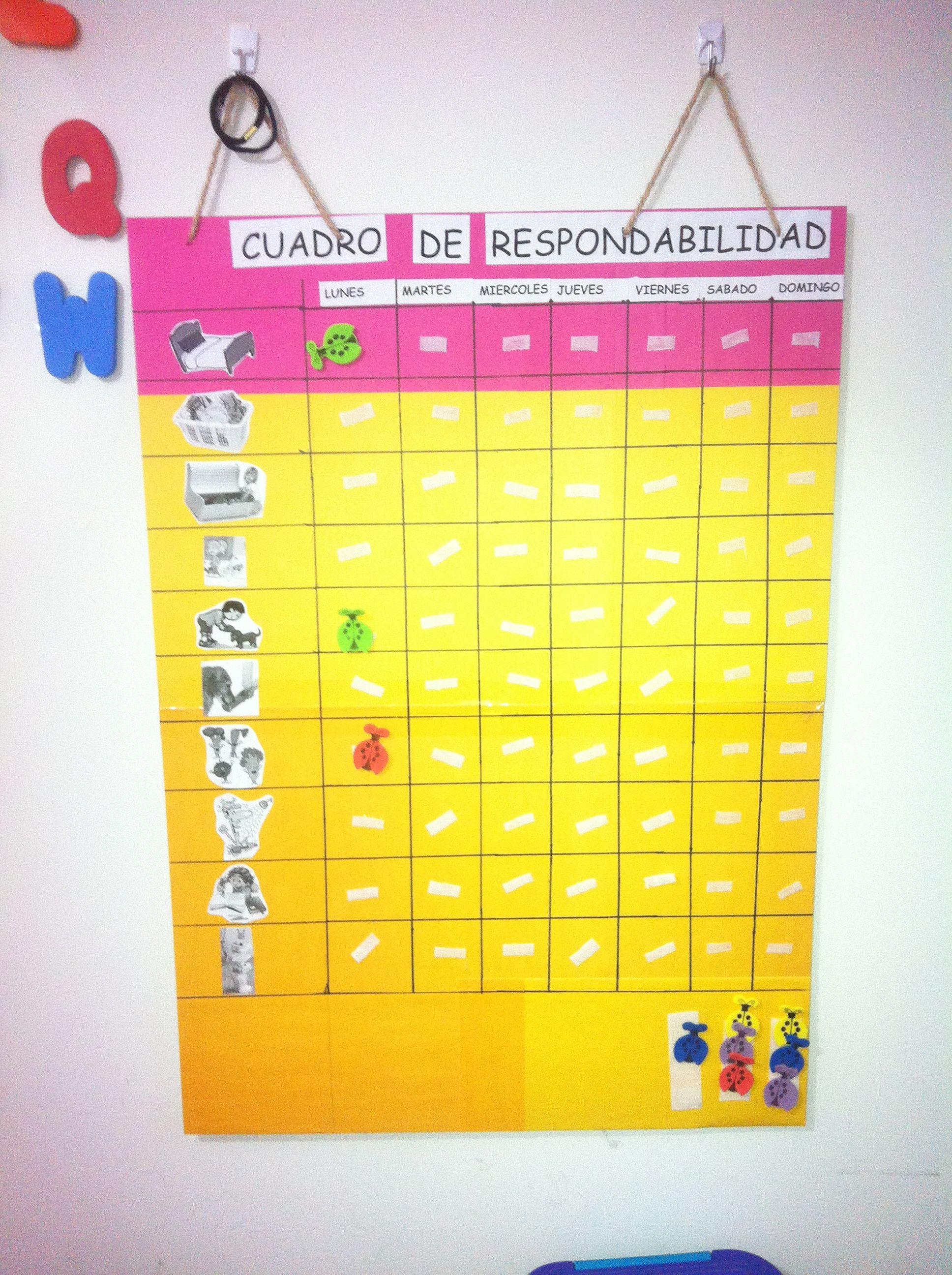 Cuadro De Responsabilidades Para Ninos Responsabilidad Para
