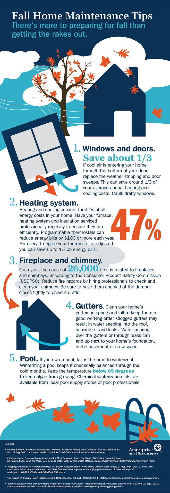 Fall Home Maintenance Tips Home Maintenance Autumn Home Maintenance