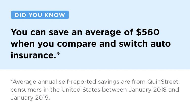 The Best Cheap Car Insurance for 2020 NerdWallet in 2020