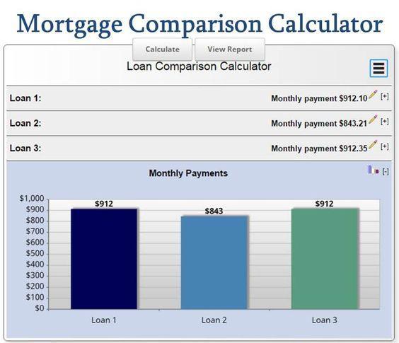 mortgage comparison calculator compare mortgage rates compare