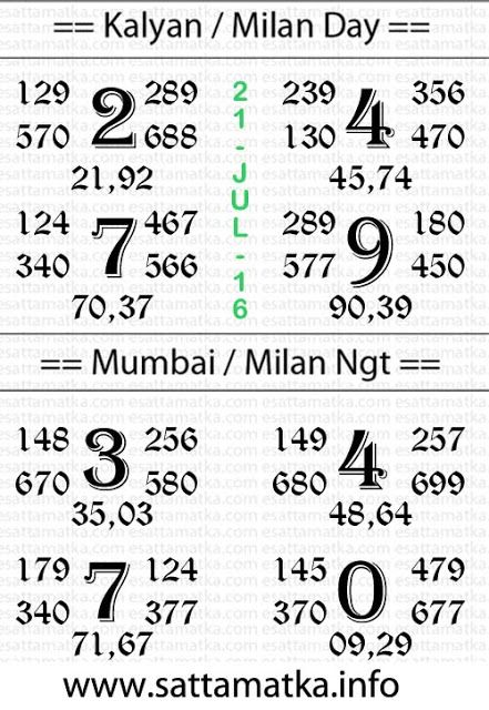 Daily Satta Matka Open 2 Close Lucky No Chart [21-July] | ptv in