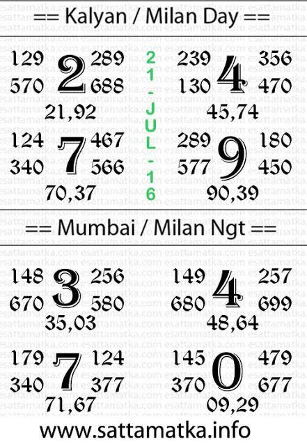 Daily Satta Matka Open 2 Close Lucky No Chart [21-July