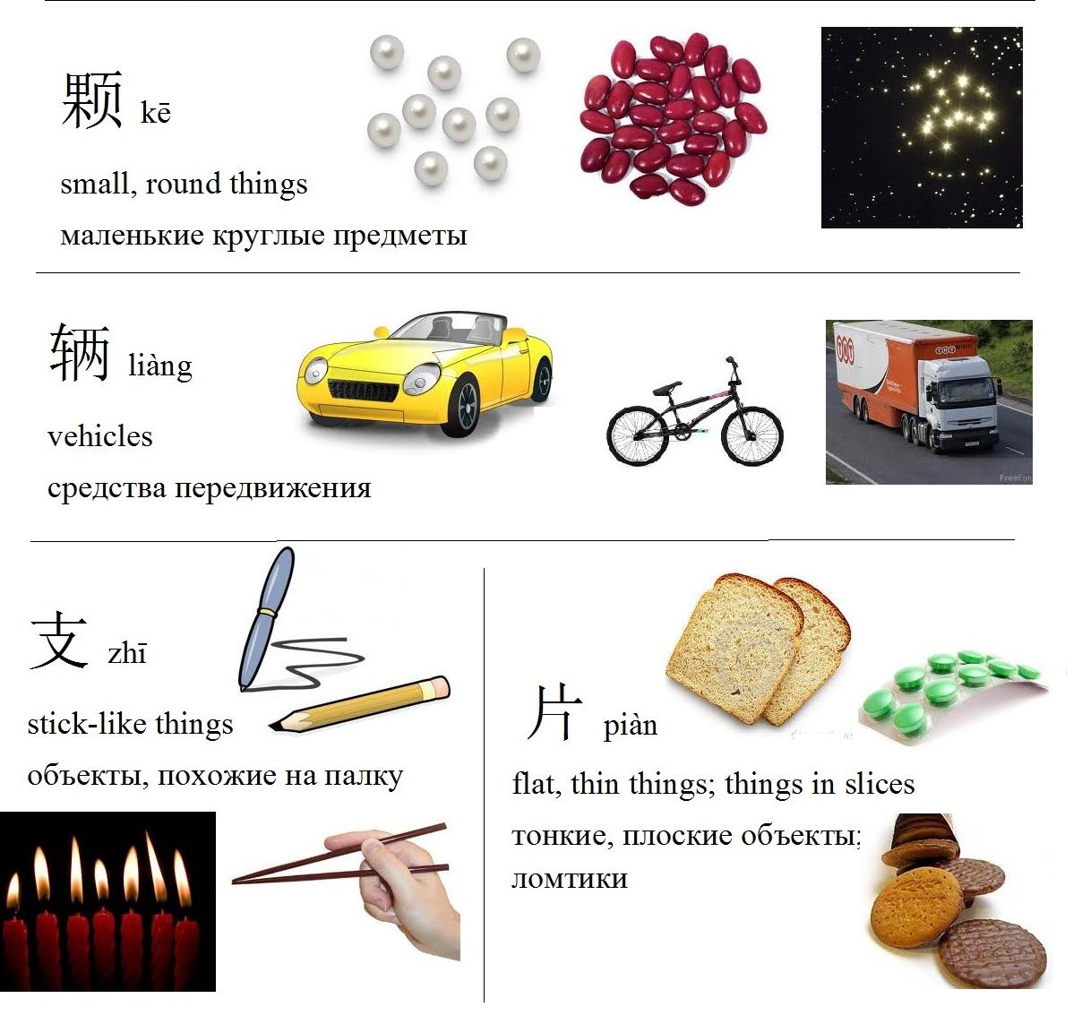 Mandarin Chinese From Scratch | Китайский язык с нуля: Grammar ...