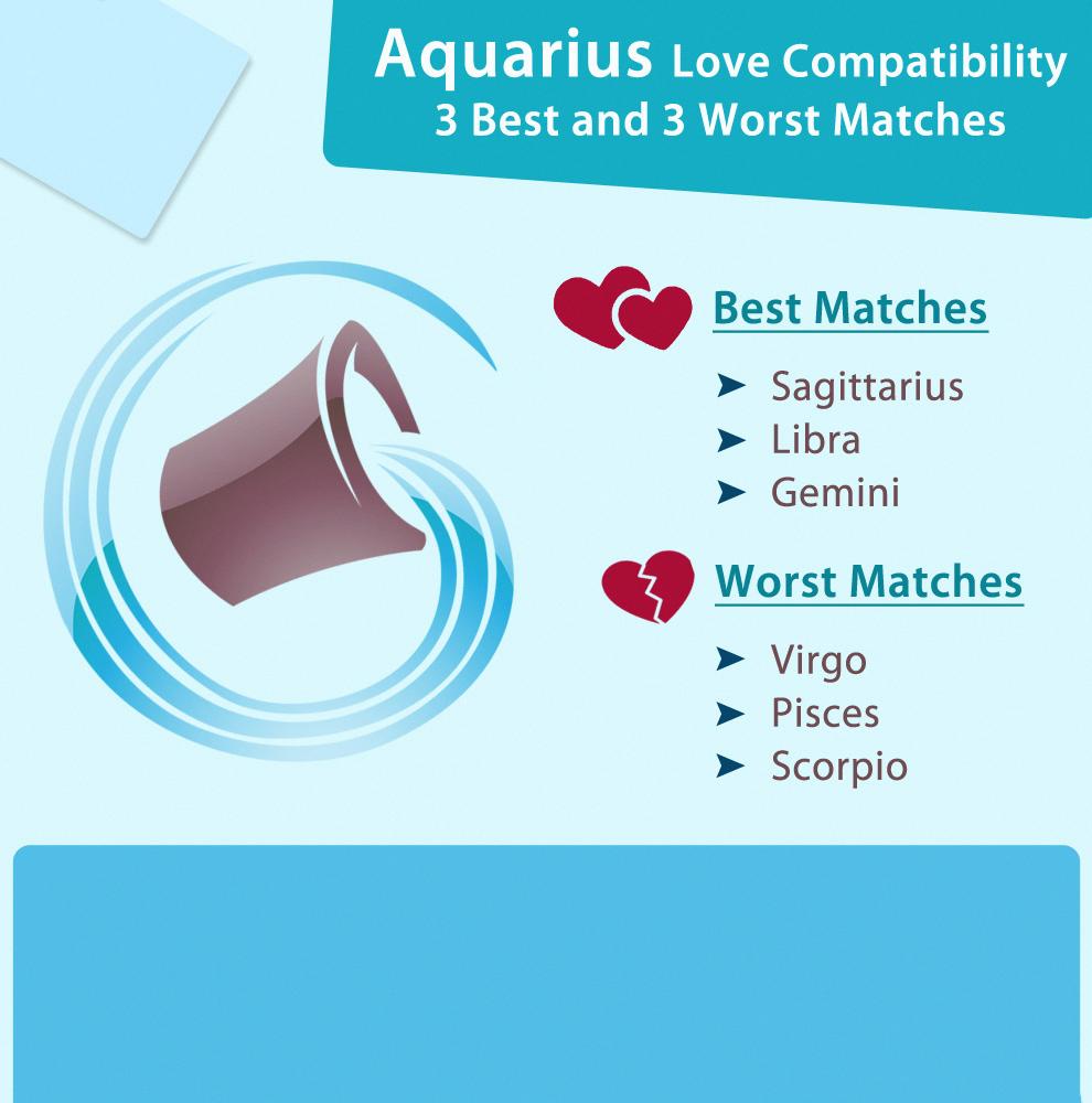 Aquarius Love Compatibility: Best & Worst Matches #